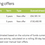 lending works peer to peer lending