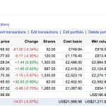 single stocks