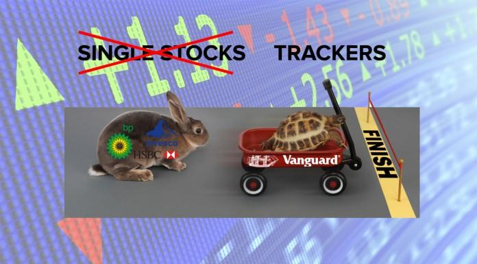 best tracker funds