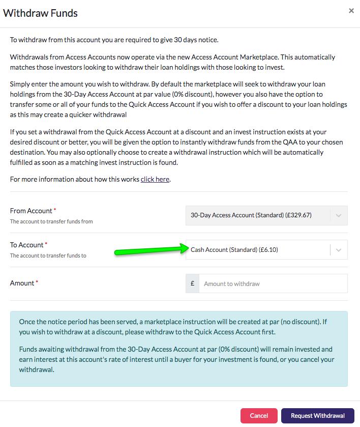 Assetz Capital Peer to Peer Lending Review
