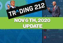 Trading 212 portfolio update Nov 6