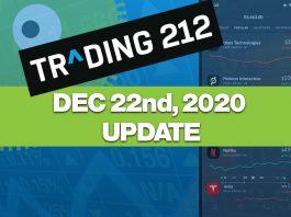 trading 212 portoflio