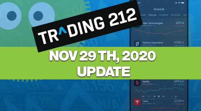 Trading 212